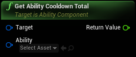 Nd img GetAbilityCooldownTotal.png